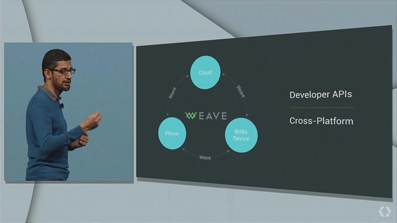 Komunikační rozhraní Weave
