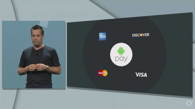 Prezentace Android Pay